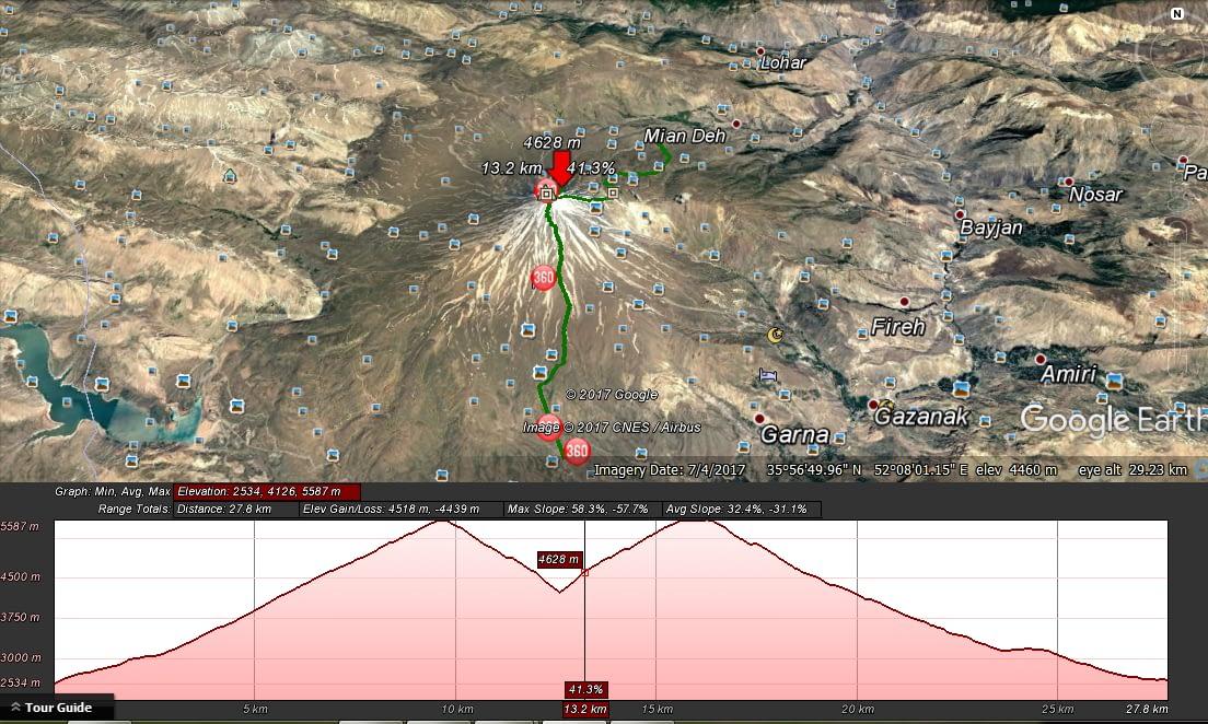 مسیر حرکت. همان طور که مشخص است در این برنامه قله دوبار صعود شده است.