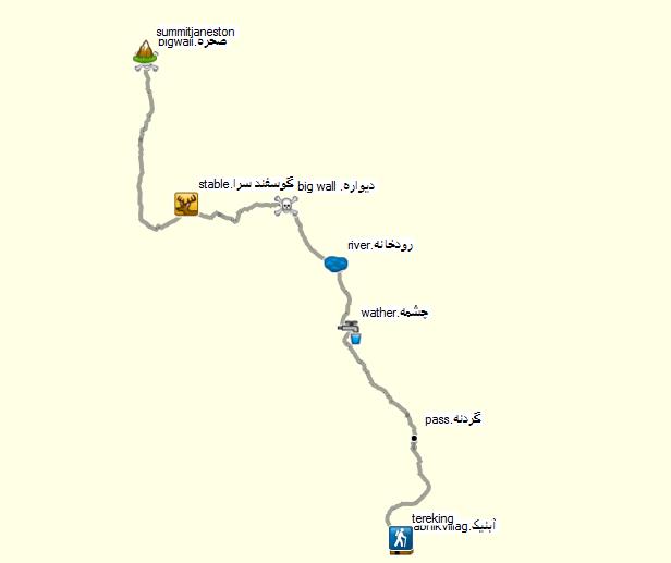 کروکی مسیر
